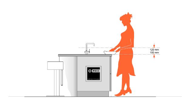 Hoogte Werkblad Keuken.Hoogte Aanrechtblad Van De Keuken Maccdesign